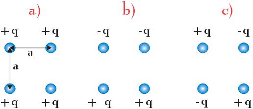trzy różne konfiguracje ładunków elektrycznych - rysunek schematyczny - natężenie pola elektrycznego - zadanie nr 6