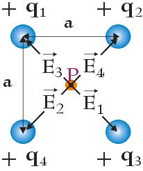 wypadkowe natężenie pola elektrycznego - przypadek a - rysunek schematyczny - natężenie pola elektrycznego - zadanie nr 6
