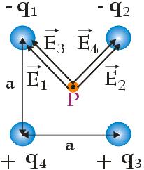 wypadkowe natężenie pola elektrycznego - przypadek b - rysunek schematyczny - natężenie pola elektrycznego - zadanie nr 6