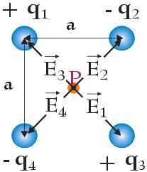 wypadkowe natężenie pola elektrycznego - przypadek c - rysunek schematyczny - natężenie pola elektrycznego - zadanie nr 6