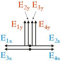 wypadkowe natężenie pola elektrycznego - składowe wektorów - przypadek b - rysunek schematyczny - natężenie pola elektrycznego - zadanie nr 6