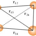 układ czterech ciał - grawitacyjna energia potencjalna