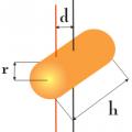 walec i dwie osie jego obrotu - przykład zastosowania twierdzenie Steinera